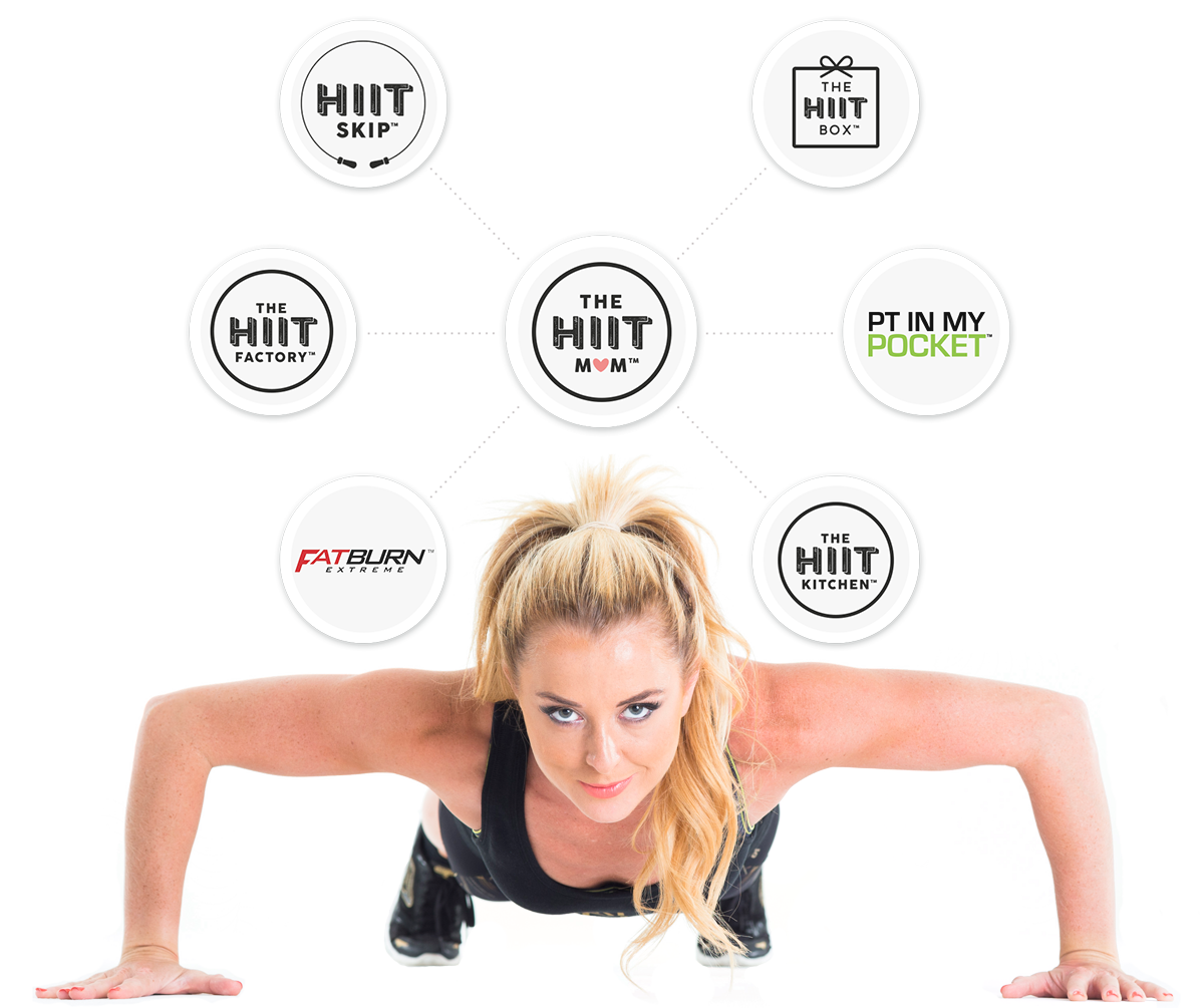 HIIT Factory Metafit